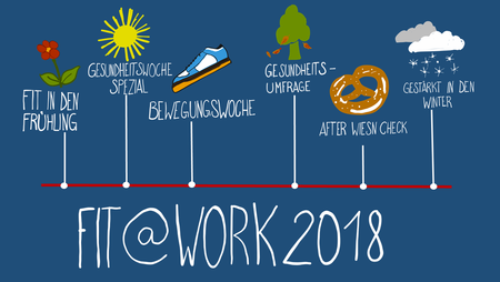SwissLife Fit at work 2018 Planung